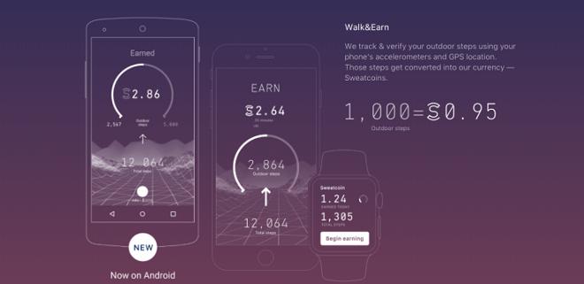 Quy trình người dùng được tặng tiền Sweatcoin trên ứng dụng khi tập thể dục. Ảnh: Sweatcoin