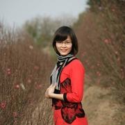 Nguyễn Thị Ngọc Minh