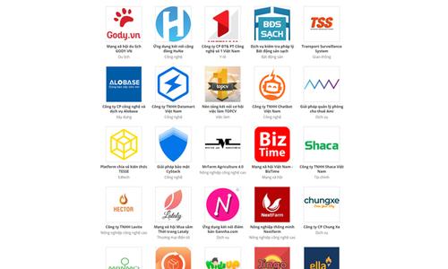 Cơ hội trúng TV và smartphone khi tham gia bình chọn Startup Việt 2018