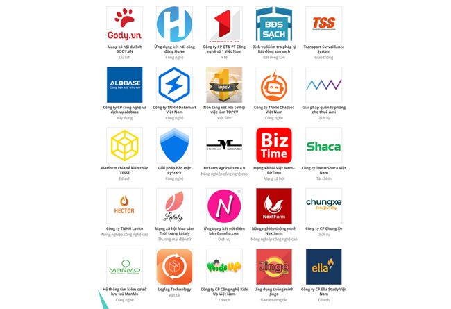 Danh sách 25 startup lọt vào vòng trong của chương trình bình chọn Startup Việt 2018.
