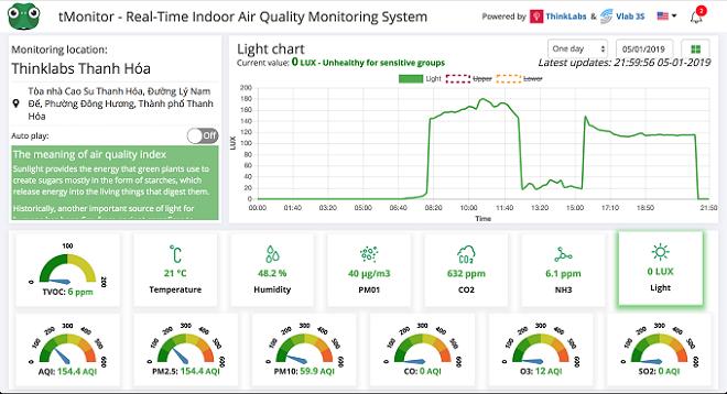 Đưa ra phân tích về điều kiện môi trường như nhiệt độ, độ ẩm, ánh sáng,tMonitor có thể cảnh báo người dùng khi phát hiện những chỉ số bất thường, ảnh hưởng xấu đến sức khỏe.
