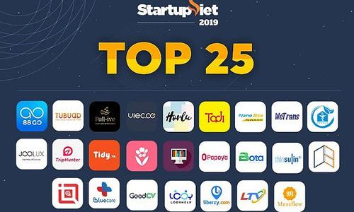 Cơ hội nhận iPhone 11 Pro Max khi bình chọn Startup Việt