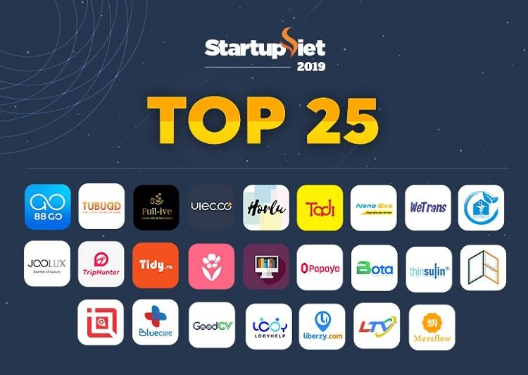 Startup Việt 2019 mở cổng bình chọn