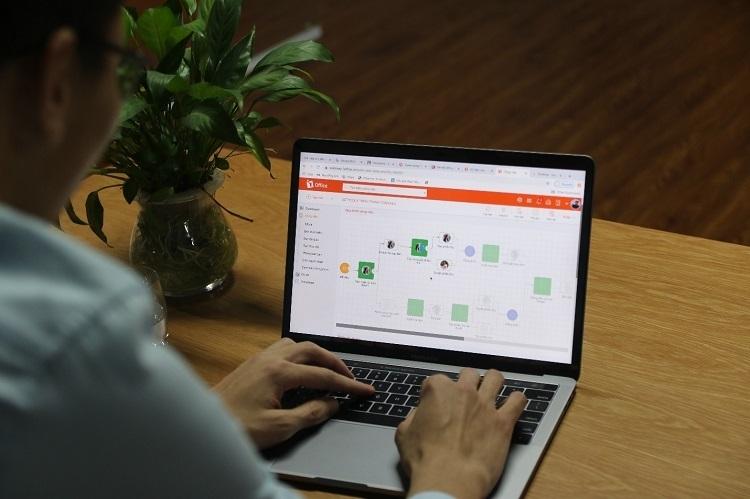 Nền tảng quản trị doanh nghiệp của 1Office.