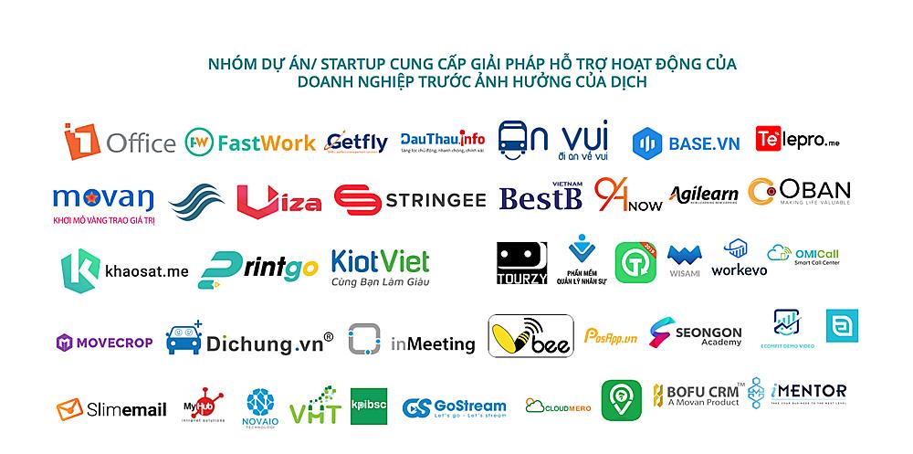 Nhiều startup đã đăng ký cung cấp giải pháp công nghệ hỗ trợ cộng đồng thông qua Văn phòng Đề án 844.